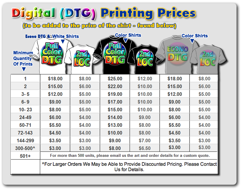 Instashirt price lists fast full color t shirts and for T shirt printing price list