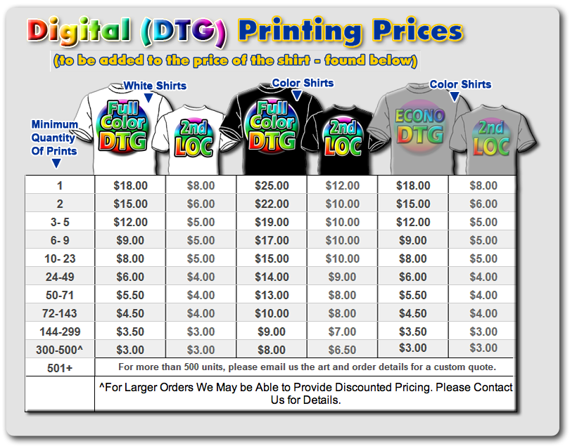 Digital DTG Print Prices