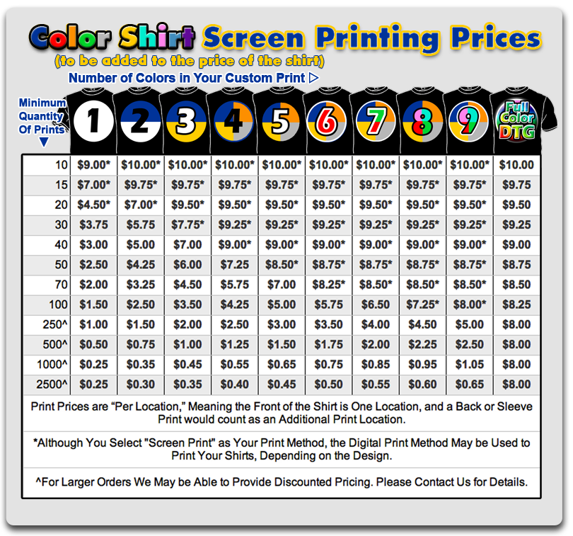 color shirt screen print prices fast full color t shirts and